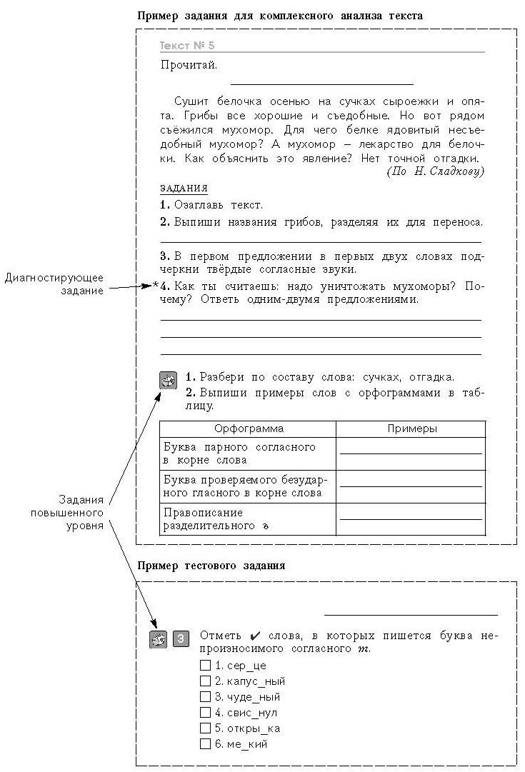 краевые контрольные по русскому 8 класс снять